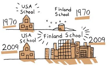 The Finnish education system is considered one of the best education systems in the world