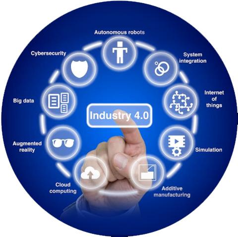 Kết quả hình ảnh cho cách mạng công nghiệp 4.0