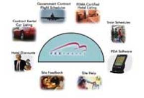 Một số cách đánh giá trang Web của doanh nghiệp thương mại điện tử