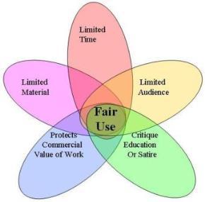 Fair-use: Điều luật giúp Google giữ được 9 tỷ USD, thắng kiện Oracle dù không nắm bản quyền nào trong tay