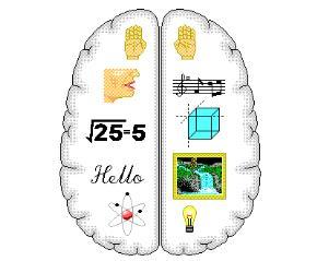 Tư duy khoa học