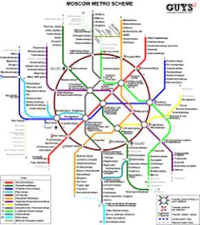 Bản đồ hệ thống metro của Moscow