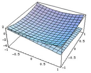 Logic toán và cơ sở toán học