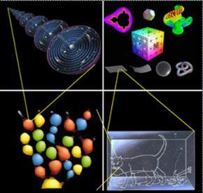Sự thay đổi 4 nguyên tắc cơ sở trong tư duy khoa học cổ điển và hiện đại