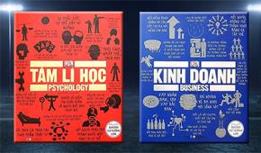 Sách Khái lược những tư tưởng lớn: Tâm lí học, Kinh doanh