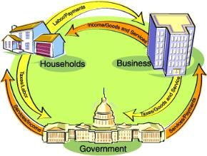Về quan hệ sở hữu trong nền kinh tế thị trường định hướng XHCN ở nước ta hiện nay