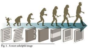 """""""Bộ não khi đọc"""" trong thời đại kĩ thuật số: Khoa học của giấy và màn hình"""