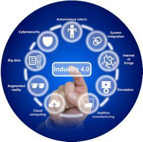 Từ cuộc Cách mạng Công nghiệp 4.0 đến Xuất bản 4.0